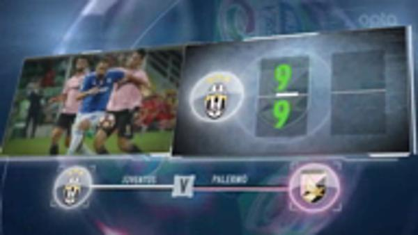 5 things... Juve in pursuit of perfect 10 against Palermo
