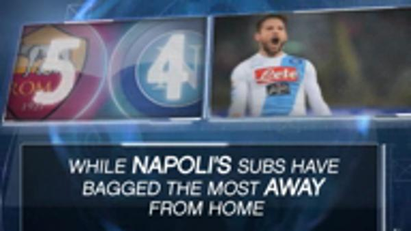 Serie A: Fact of the Day
