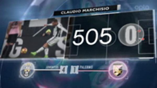 5 Things... Marchisio ends goal drought