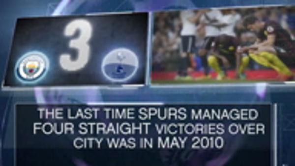 Fact of the day - Tottenham aim to extend City run